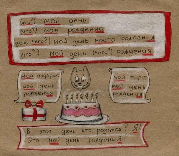 День рождения как пишется