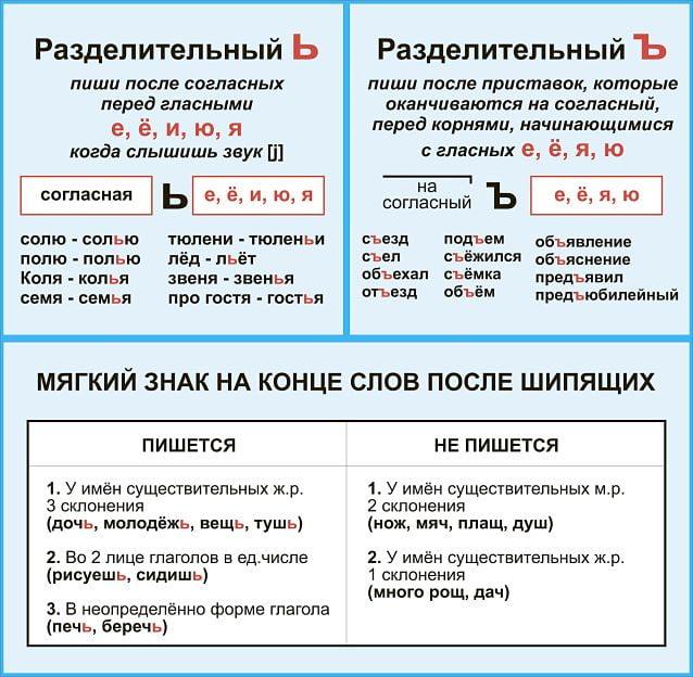 Контрольная работа ь и ъ знак 4992
