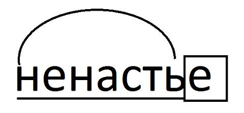 """Корень в слове """"ненастье"""""""