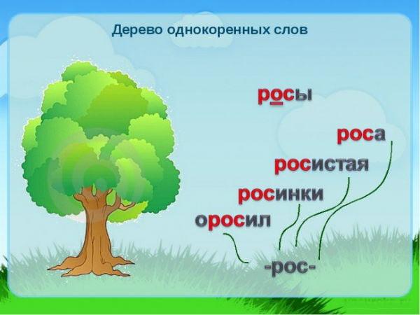 """Однокоренные слова к слову """"роса"""""""