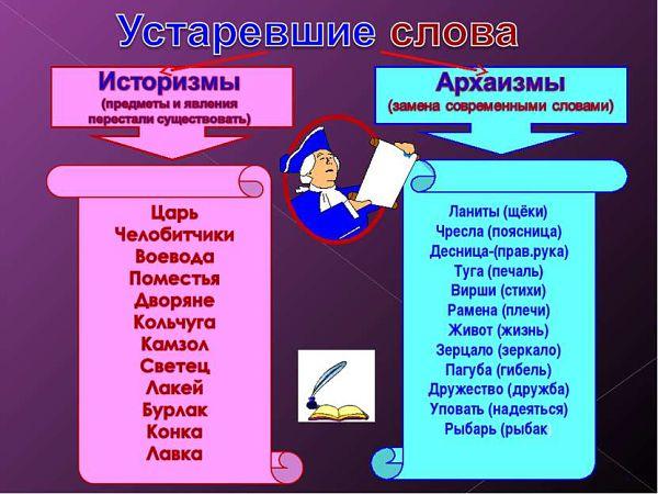 Доклад на тему историзмы в русском языке 1673