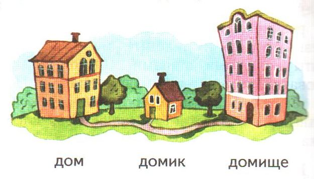 "Однокоренные слова к слову ""дом"""