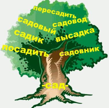 """Однокоренные слова к слову """"сад"""""""