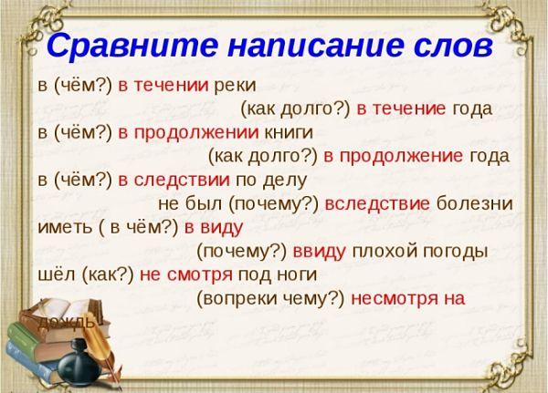 Сравните написание слов