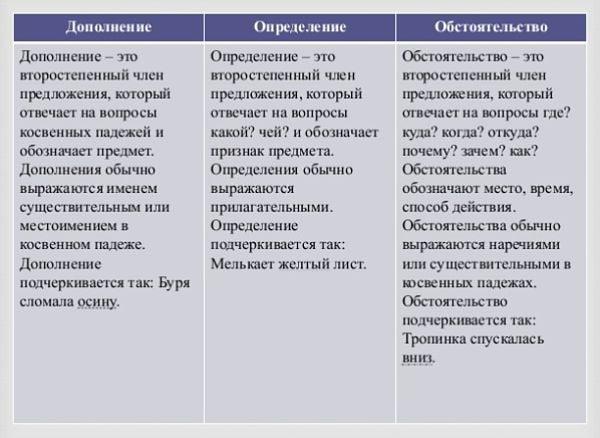 Определение в русском языке отвечает на вопросы [PUNIQRANDLINE-(au-dating-names.txt) 37