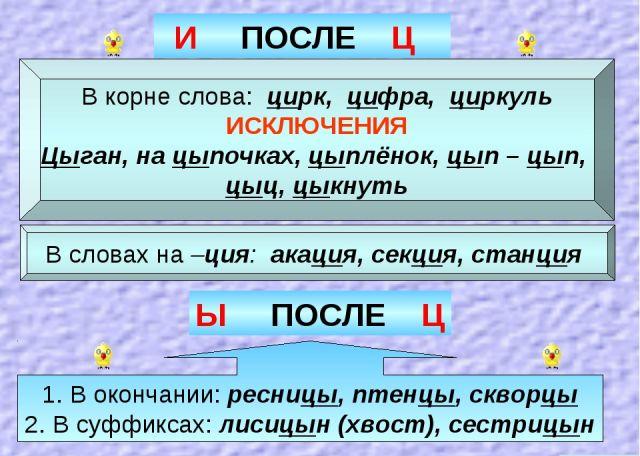 """""""И"""", """"Ы"""" после """"Ц"""""""