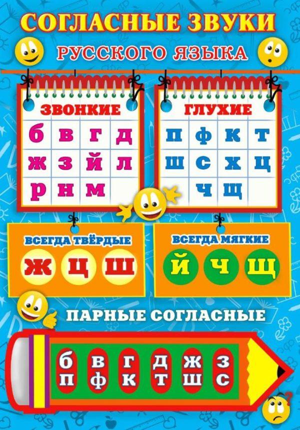 Согласные звуки русского языка