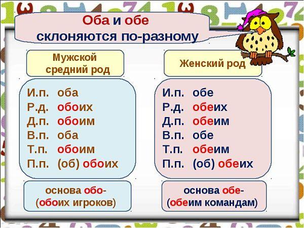 "склонение слов ""оба"", ""обе"" по падежам"